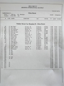 Ultra Street Qualifying